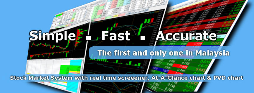 FiaVest Stock Trading System, simple, fast, accurate