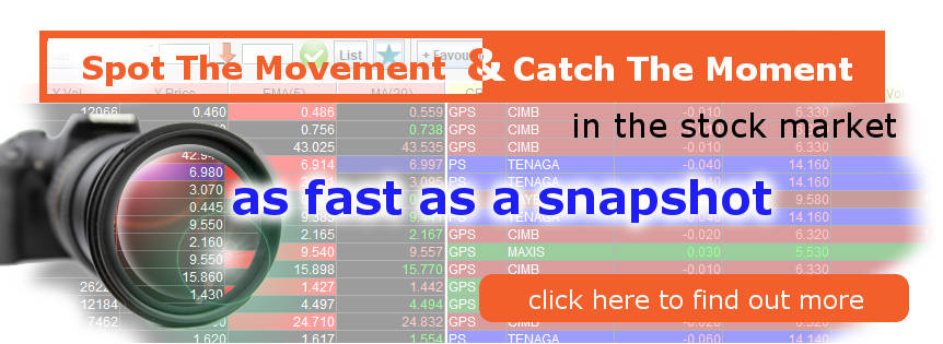 Stock market realtime screener, spot the movement and catch moment